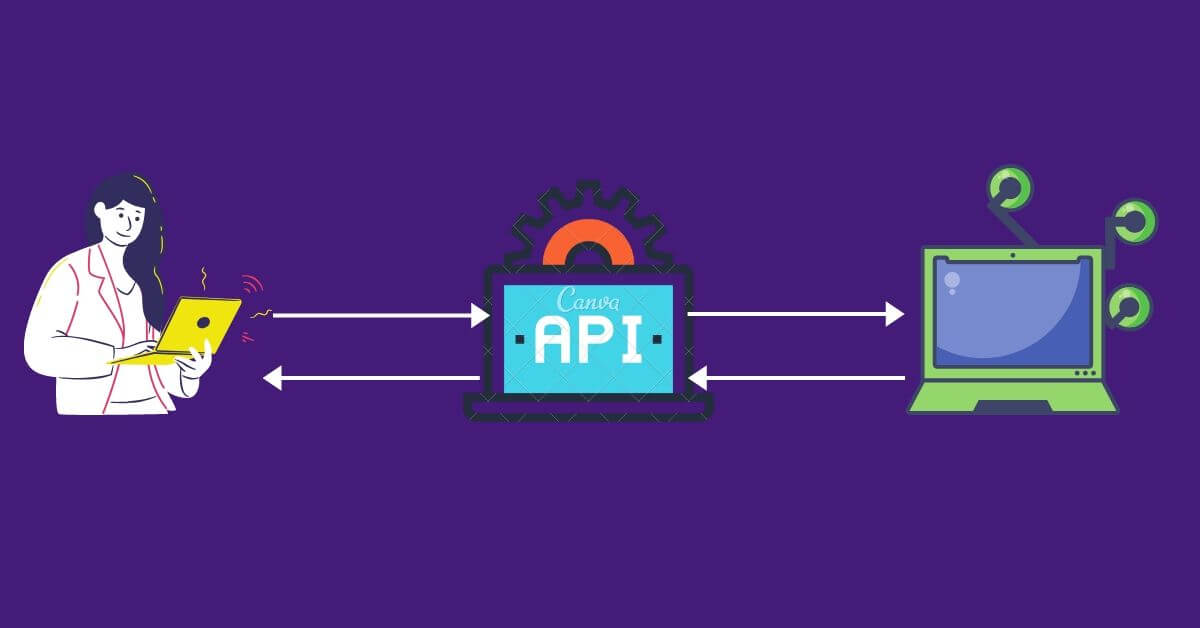 How API works